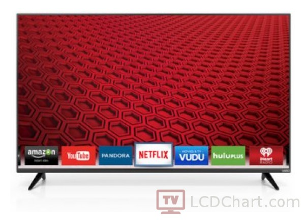 "Vizio 60"" Full HD Smart LED TV / E60-C3"